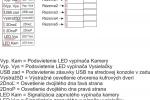 Seat Altea XL - Montáž prídavného osvetlenia v kufri_019